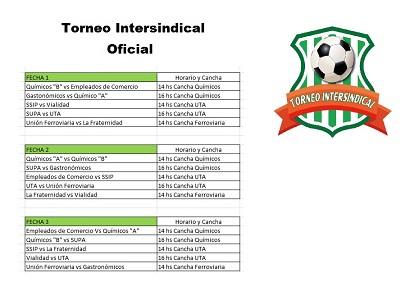 Fútbol: Liga Intersindical de Bahía Blanca.